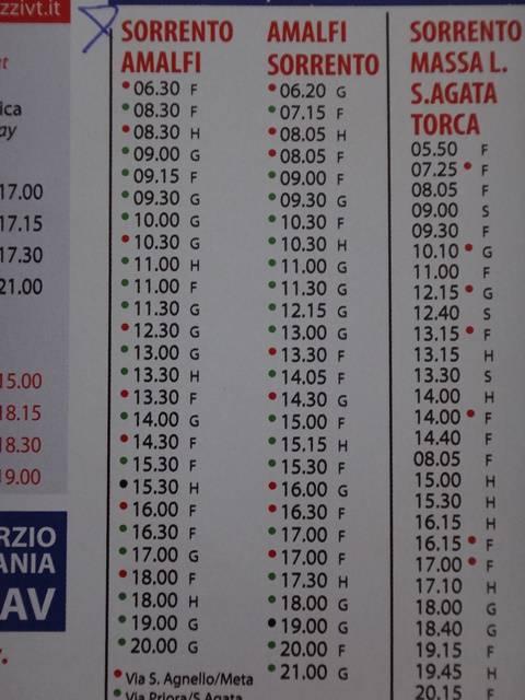 Horário dos ônibus entre Sorrento e Amalfi.